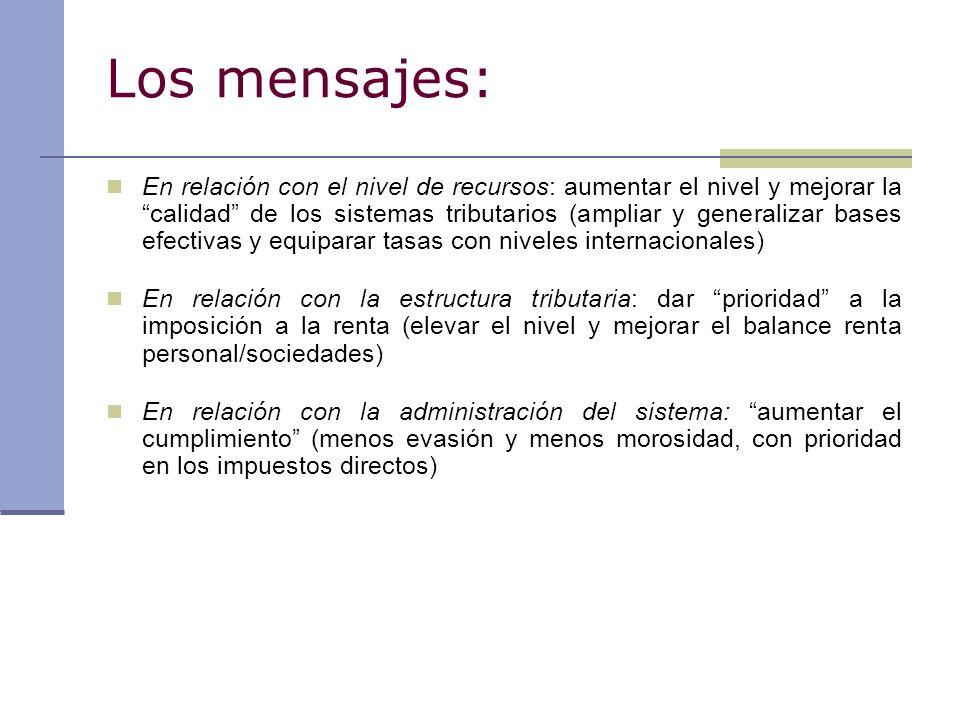 Los mensajes: En relación con el nivel de recursos: aumentar el nivel y mejorar la calidad de los sistemas tributarios (ampliar y generalizar bases ef