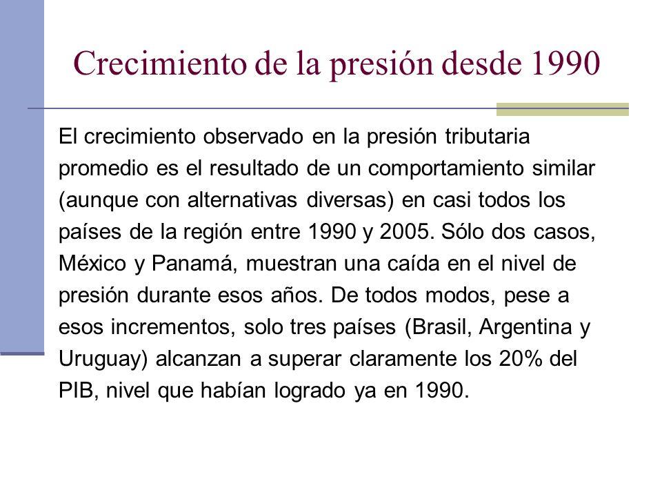 Crecimiento de la presión desde 1990 El crecimiento observado en la presión tributaria promedio es el resultado de un comportamiento similar (aunque c