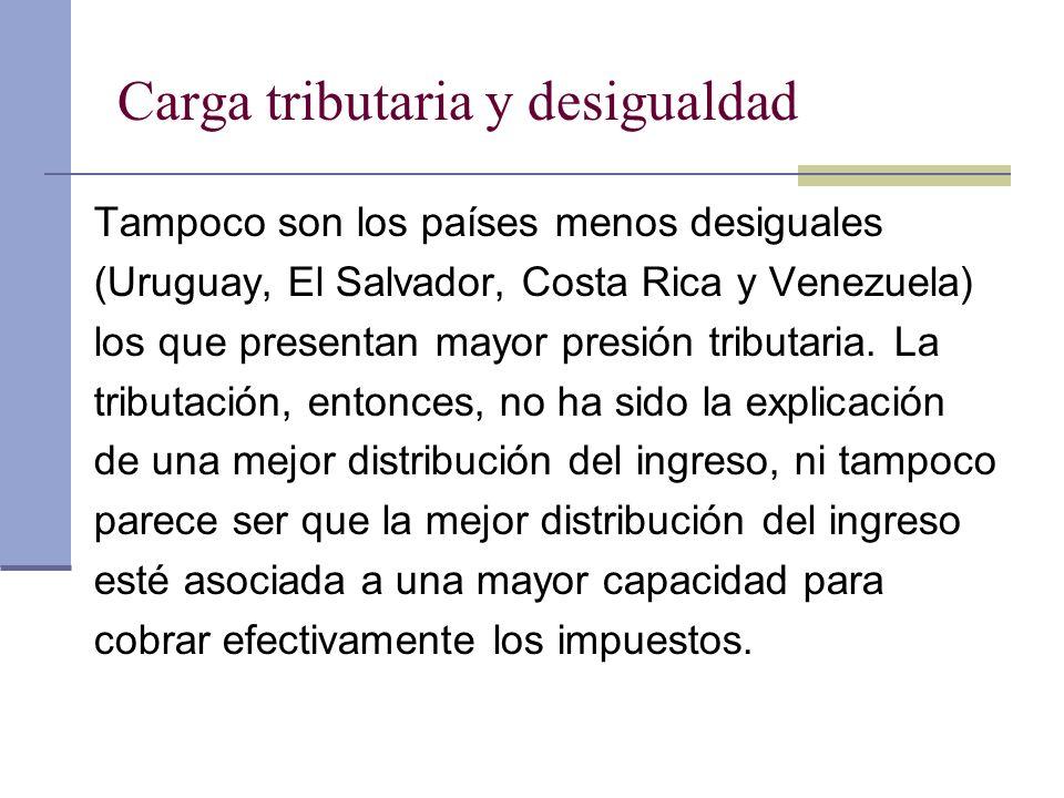 Carga tributaria y desigualdad Tampoco son los países menos desiguales (Uruguay, El Salvador, Costa Rica y Venezuela) los que presentan mayor presión