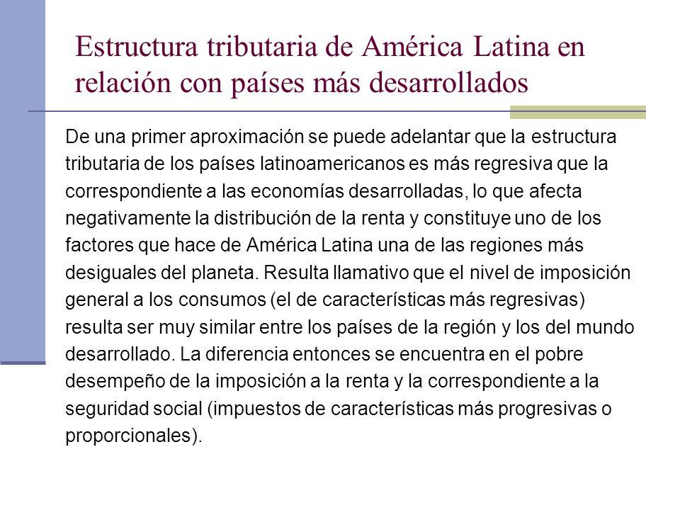 Estructura tributaria de América Latina en relación con países más desarrollados De una primer aproximación se puede adelantar que la estructura tribu
