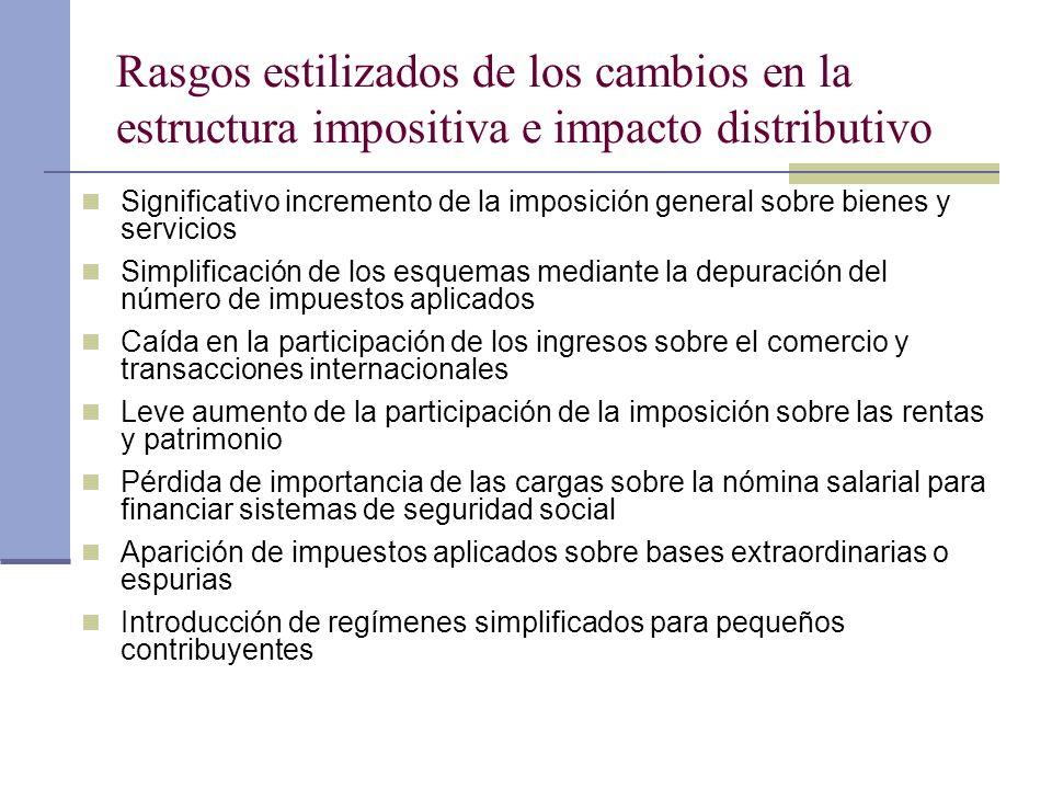 Rasgos estilizados de los cambios en la estructura impositiva e impacto distributivo Significativo incremento de la imposición general sobre bienes y