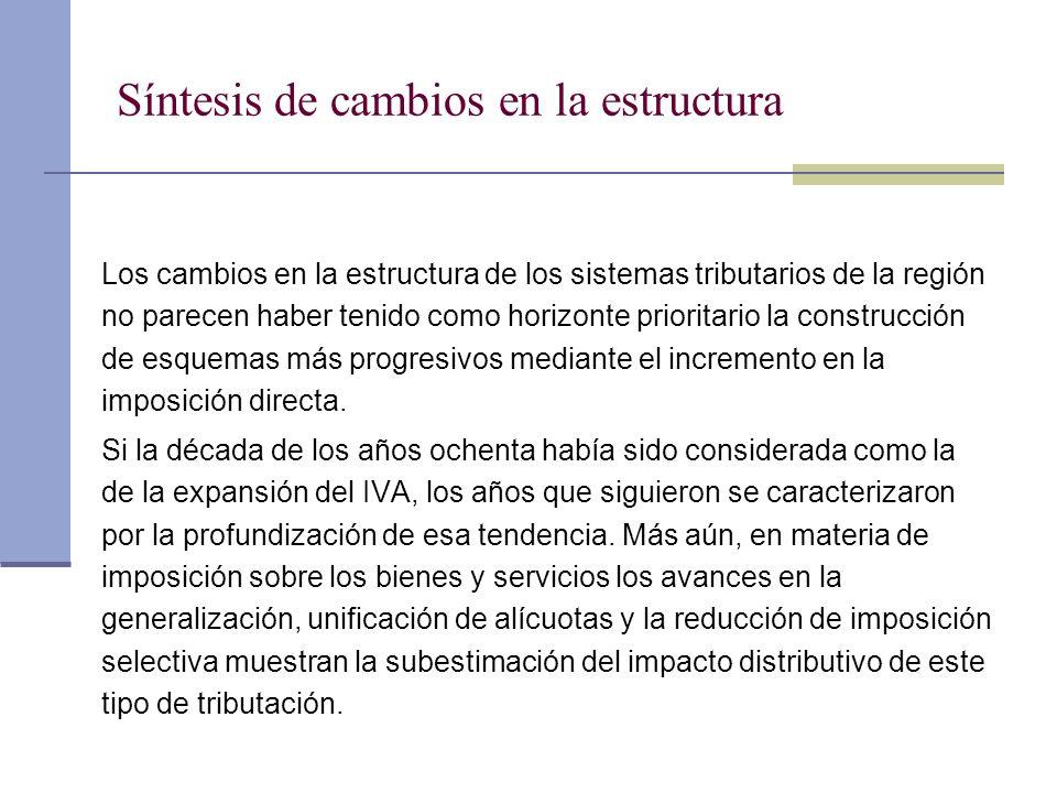 Síntesis de cambios en la estructura Los cambios en la estructura de los sistemas tributarios de la región no parecen haber tenido como horizonte prio