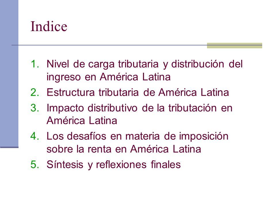 Indice 1.Nivel de carga tributaria y distribución del ingreso en América Latina 2.Estructura tributaria de América Latina 3.Impacto distributivo de la