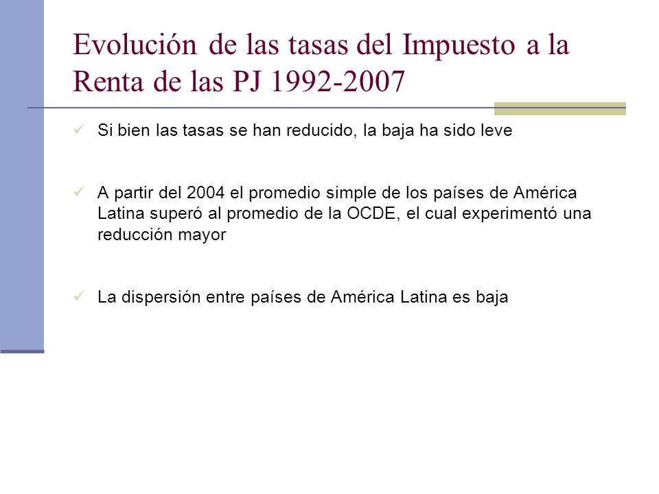 Evolución de las tasas del Impuesto a la Renta de las PJ 1992-2007 Si bien las tasas se han reducido, la baja ha sido leve A partir del 2004 el promed