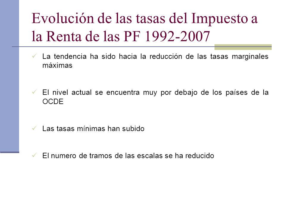 Evolución de las tasas del Impuesto a la Renta de las PF 1992-2007 La tendencia ha sido hacia la reducción de las tasas marginales máximas El nivel ac