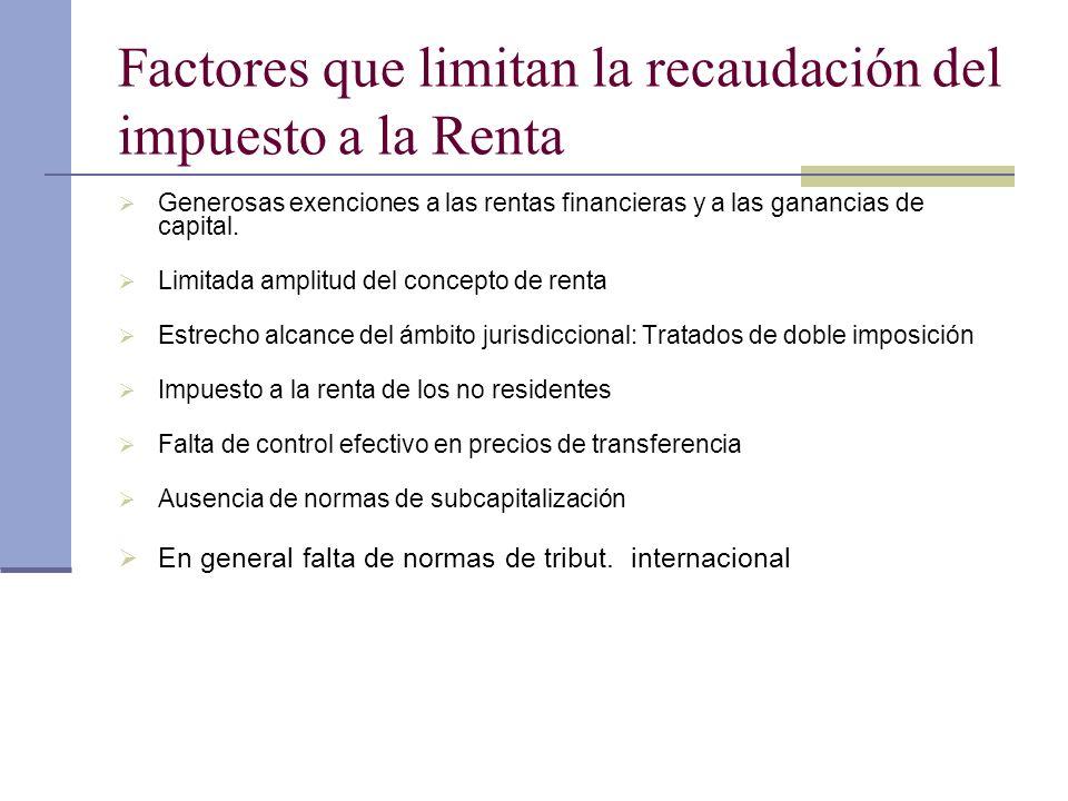 Factores que limitan la recaudación del impuesto a la Renta Generosas exenciones a las rentas financieras y a las ganancias de capital. Limitada ampli
