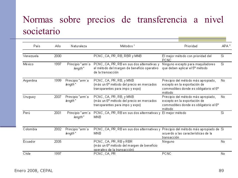 Enero 2008, CEPAL89 Normas sobre precios de transferencia a nivel societario