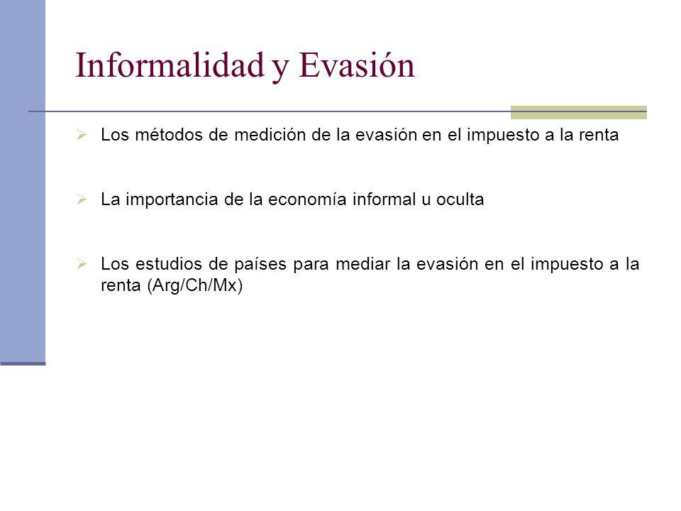 Informalidad y Evasión Los métodos de medición de la evasión en el impuesto a la renta La importancia de la economía informal u oculta Los estudios de