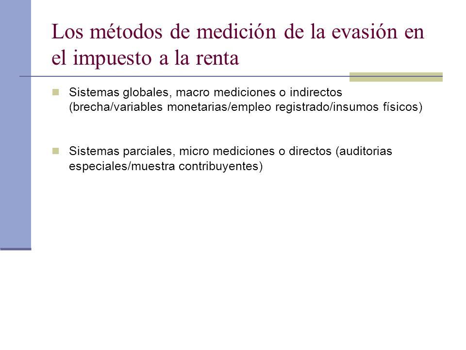 Los métodos de medición de la evasión en el impuesto a la renta Sistemas globales, macro mediciones o indirectos (brecha/variables monetarias/empleo r