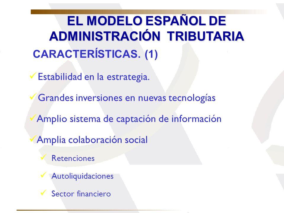 EL MODELO ESPAÑOL DE ADMINISTRACIÓN TRIBUTARIA CARACTERÍSTICAS. (1) Estabilidad en la estrategia. Grandes inversiones en nuevas tecnologías Amplio sis