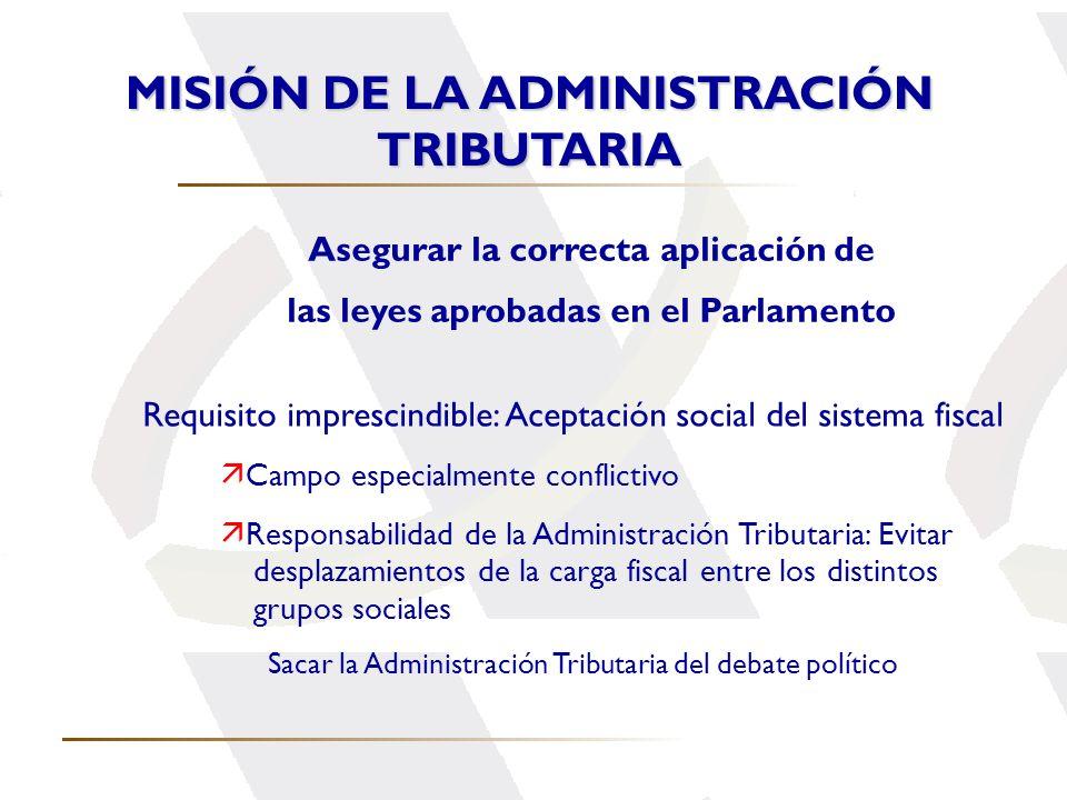 Requisito imprescindible: Aceptación social del sistema fiscal Campo especialmente conflictivo Responsabilidad de la Administración Tributaria: Evitar