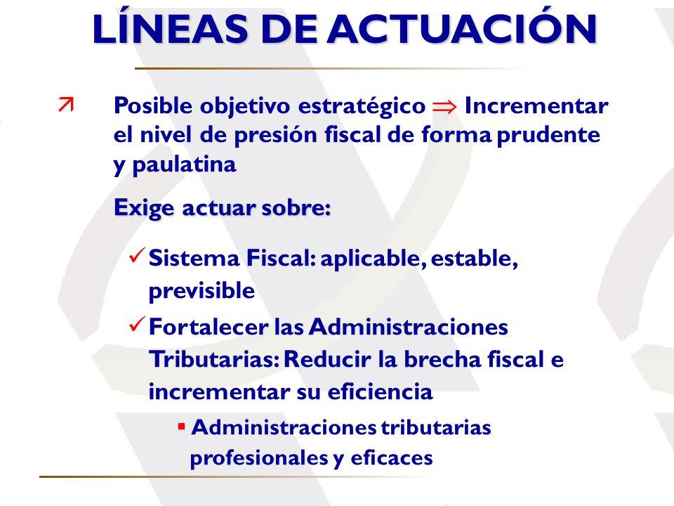 äPosible objetivo estratégico Incrementar el nivel de presión fiscal de forma prudente y paulatina Exige actuar sobre: Sistema Fiscal: aplicable, esta