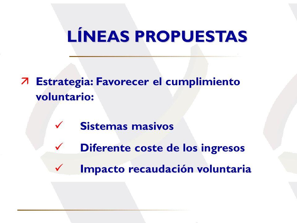 Estrategia: Favorecer el cumplimiento voluntario: Sistemas masivos Diferente coste de los ingresos Impacto recaudación voluntaria LÍNEAS PROPUESTAS