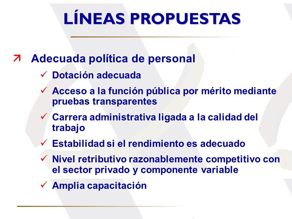 Adecuada política de personal Dotación adecuada Acceso a la función pública por mérito mediante pruebas transparentes Carrera administrativa ligada a