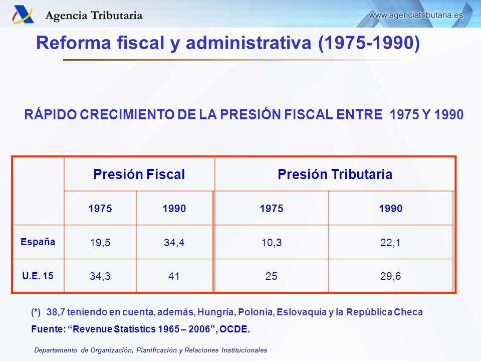 Departamento de Organización, Planificación y Relaciones Institucionales Presión FiscalPresión Tributaria 1975199019751990 España 19,534,410,322,1 U.E