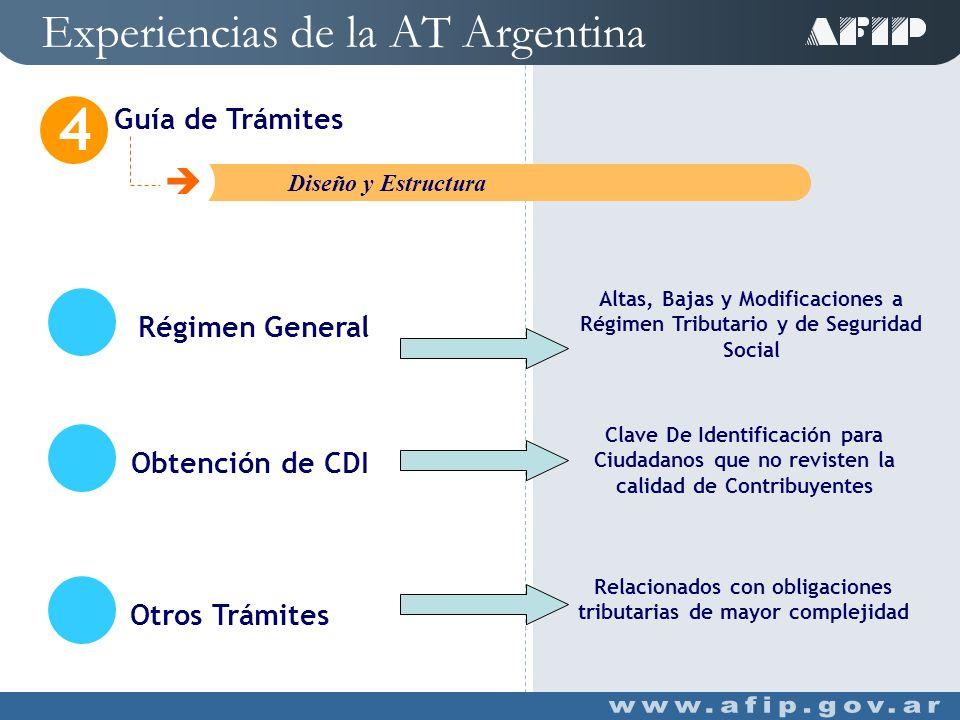 Experiencias de la AT Argentina Guía de Trámites 4 C Introducción Esquemática Fácil acceso Consulta Guía para la realización de trámites frecuentes Detalle de la documentación y requisitos