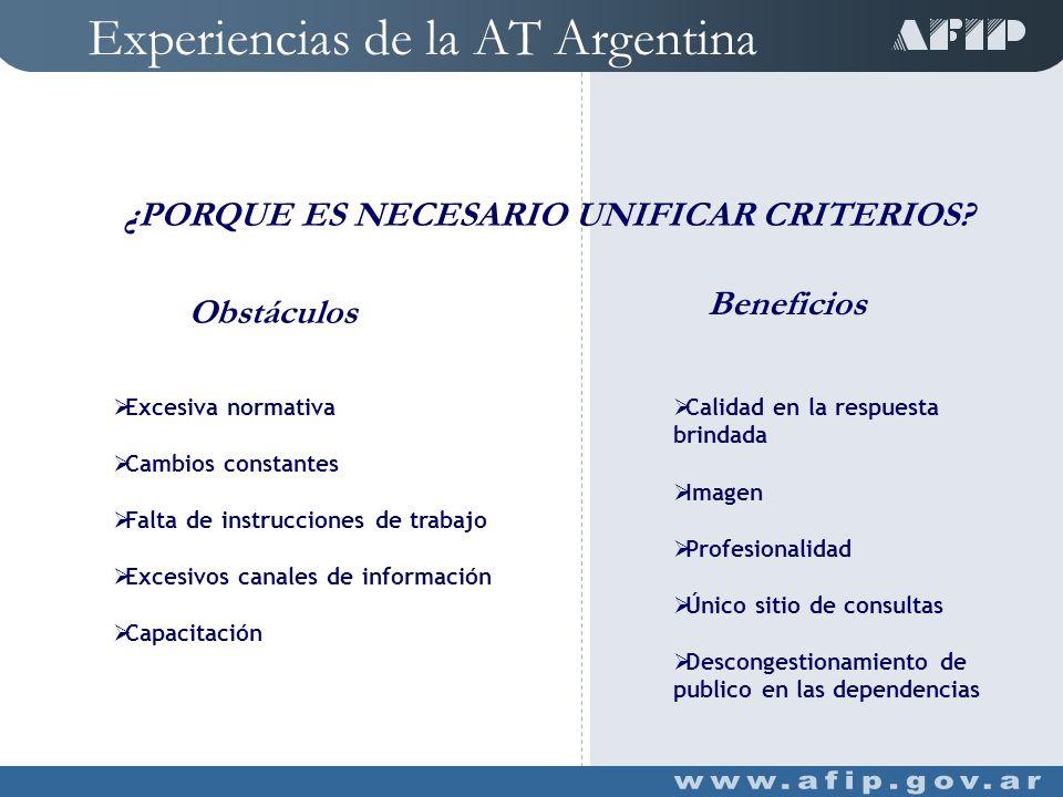 Experiencias de la AT Argentina ABC (Consultas y Respuestas Frecuentes sobre Normativa, Aplicativos y Sistemas) 2 C Diseño y Estructura Normativa Leyes, Decretos, Resoluciones Generales, Dictámenes, Circulares, Jurisprudencia, etc.