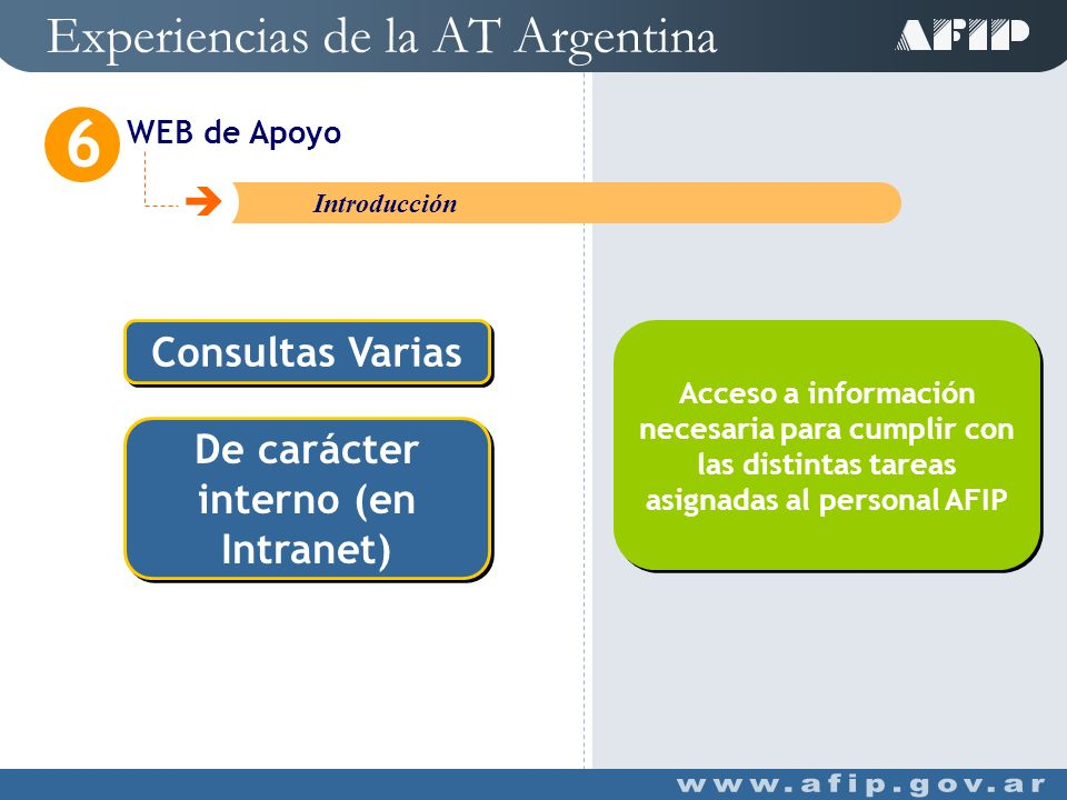 Experiencias de la AT Argentina WEB de Apoyo 6 C Introducción Herramienta On Line (en INTRANET) Herramienta On Line (en INTRANET)