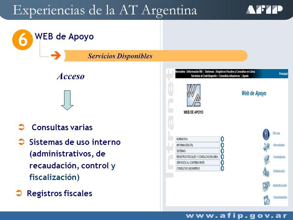 Experiencias de la AT Argentina WEB de Apoyo 6 C Diseño y Estructura Normativa Acceso a servicios de consultas varios Instrucciones de trabajo, etc.