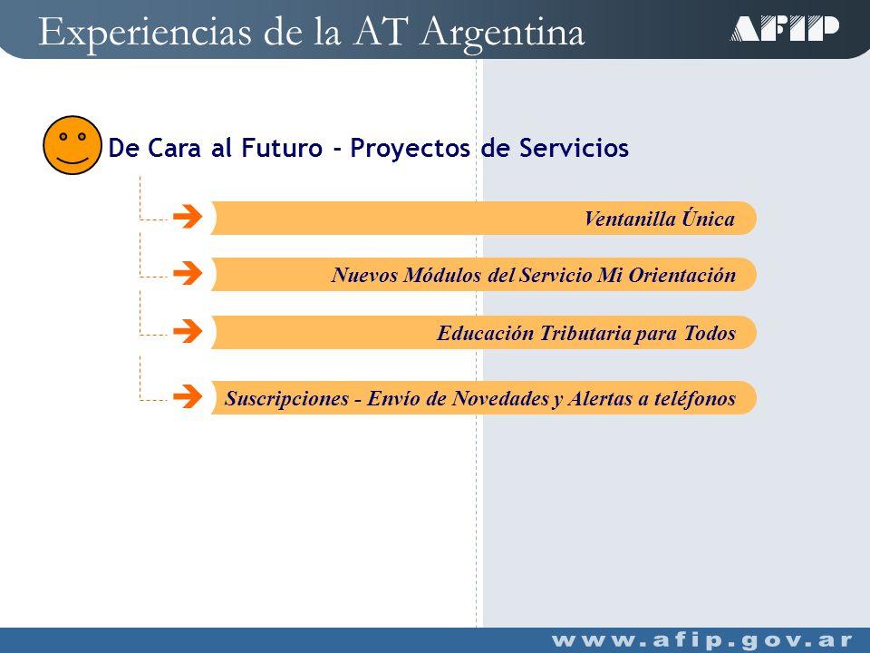 Experiencias de la AT Argentina WEB de Apoyo 6 C Servicios Disponibles Registros fiscales Consultas varias Acceso Sistemas de uso interno (administrativos, de recaudación, control y fiscalización)