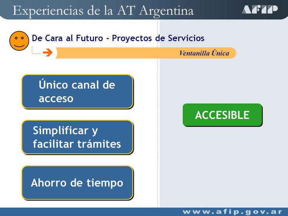 De Cara al Futuro - Proyectos de Servicios C Suscripciones - Envío de Novedades y Alertas a teléfonos C Nuevos Módulos del Servicio Mi Orientación C Ventanilla Única C Educación Tributaria para Todos Experiencias de la AT Argentina