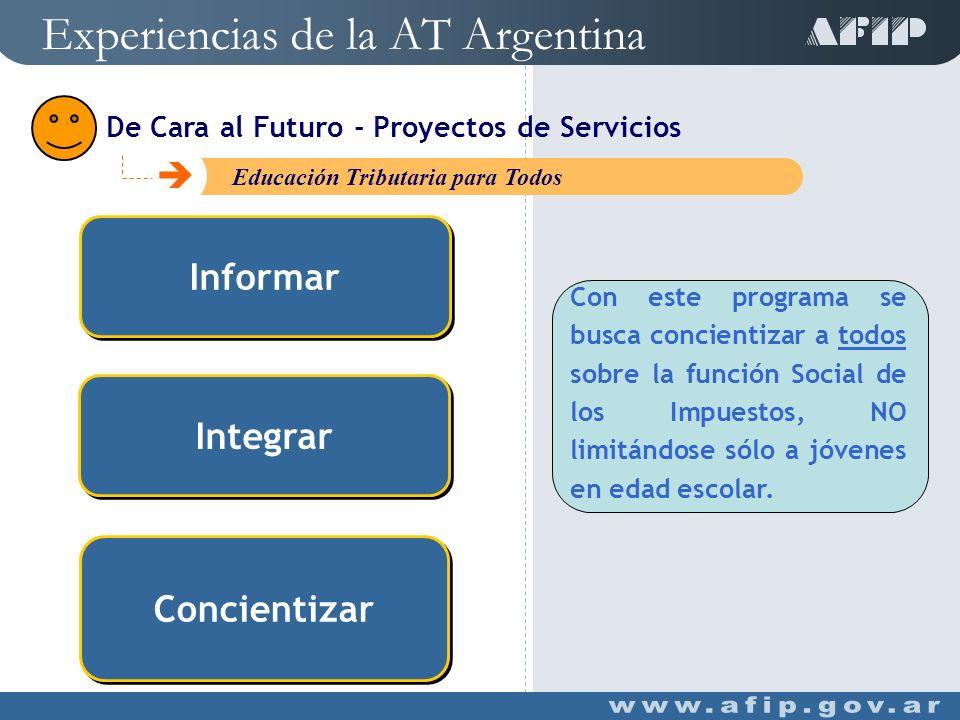 C Nuevos Módulos del Servicio Mi Orientación Simulador de Retenciones de Ganancia Conocer y controlar las retenciones sufridas en relación de dependencia Experiencias de la AT Argentina De Cara al Futuro - Proyectos de Servicios