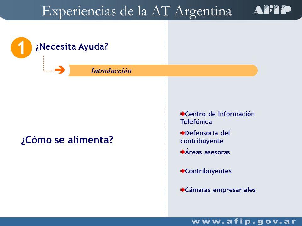 Experiencias de la AT Argentina Guía de Trámites 4 C Servicios Disponibles De acuerdo al Tipo de Contribuyente Por Tipo de Trámite Acceso secuencial De acuerdo al Régimen