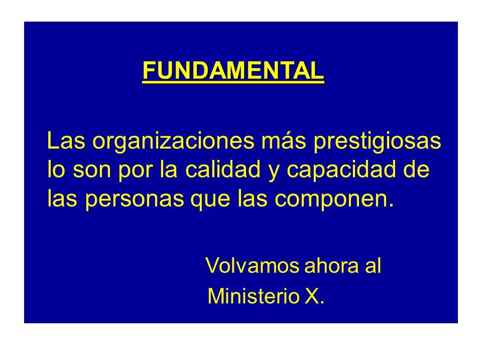 FUNDAMENTAL FUNDAMENTAL Las organizaciones más prestigiosas lo son por la calidad y capacidad de las personas que las componen. Volvamos ahora al Mini