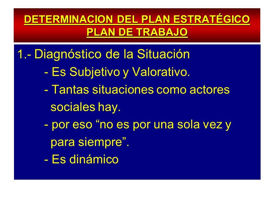 DETERMINACION DEL PLAN ESTRATÉGICO PLAN DE TRABAJO 1.- Diagnóstico de la Situación - Es Subjetivo y Valorativo. - Tantas situaciones como actores soci
