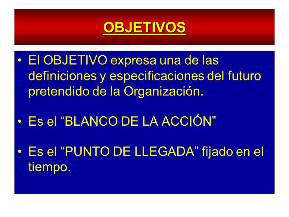 OBJETIVOS El OBJETIVO expresa una de las definiciones y especificaciones del futuro pretendido de la Organización. Es el BLANCO DE LA ACCIÓN Es el PUN