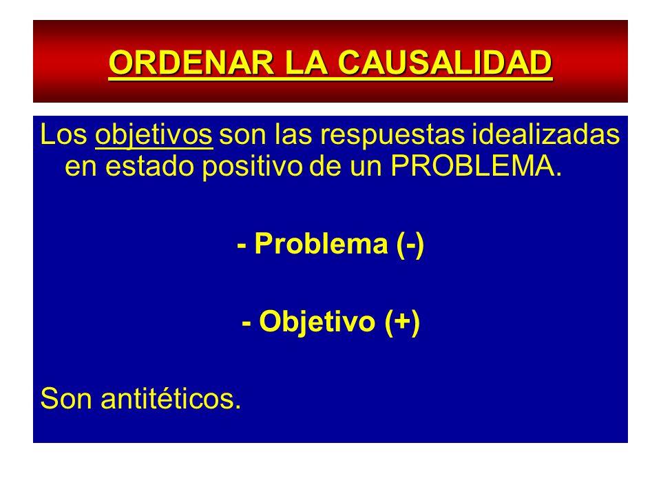 ORDENAR LA CAUSALIDAD Los objetivos son las respuestas idealizadas en estado positivo de un PROBLEMA. - Problema (-) - Objetivo (+) Son antitéticos.