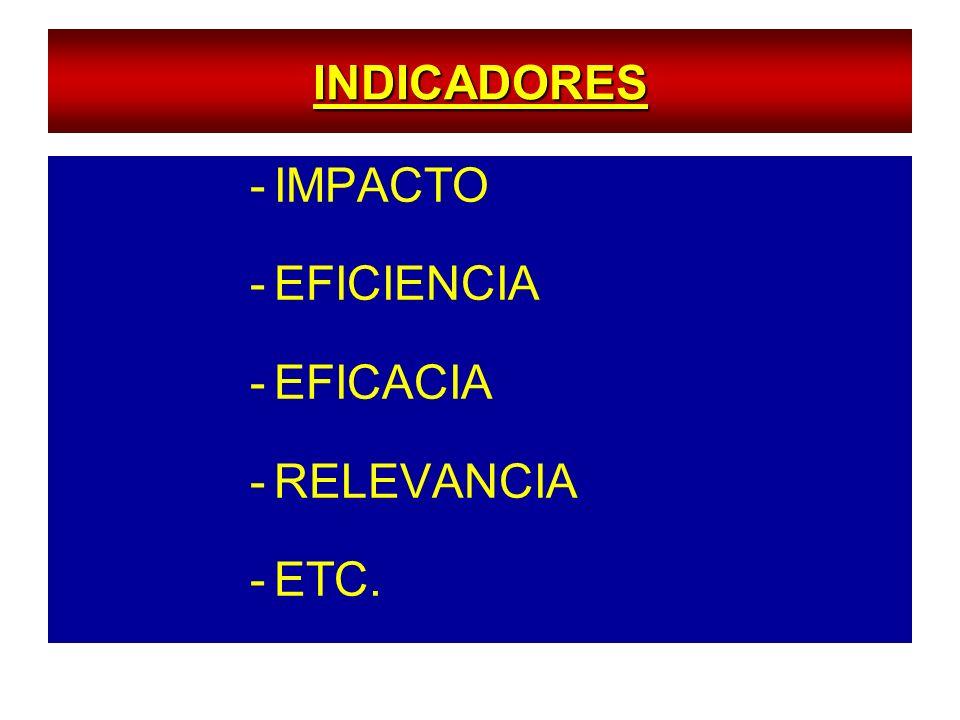 INDICADORES -IMPACTO -EFICIENCIA -EFICACIA -RELEVANCIA -ETC.