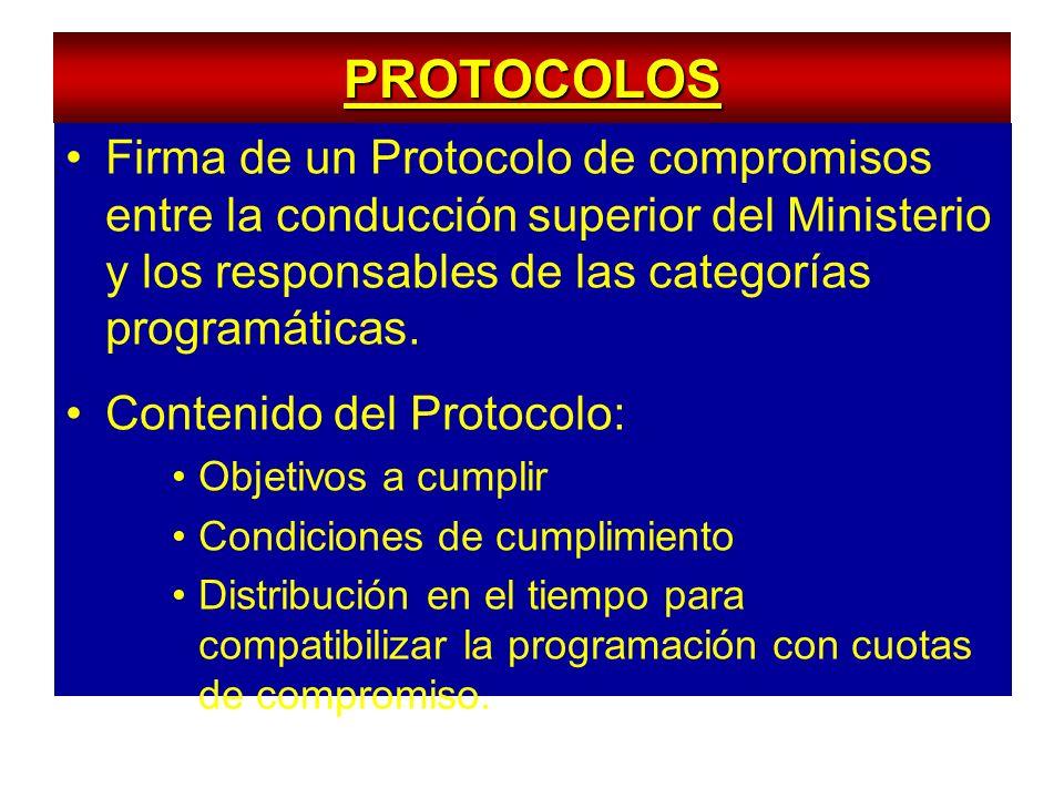 PROTOCOLOS Firma de un Protocolo de compromisos entre la conducción superior del Ministerio y los responsables de las categorías programáticas. Conten