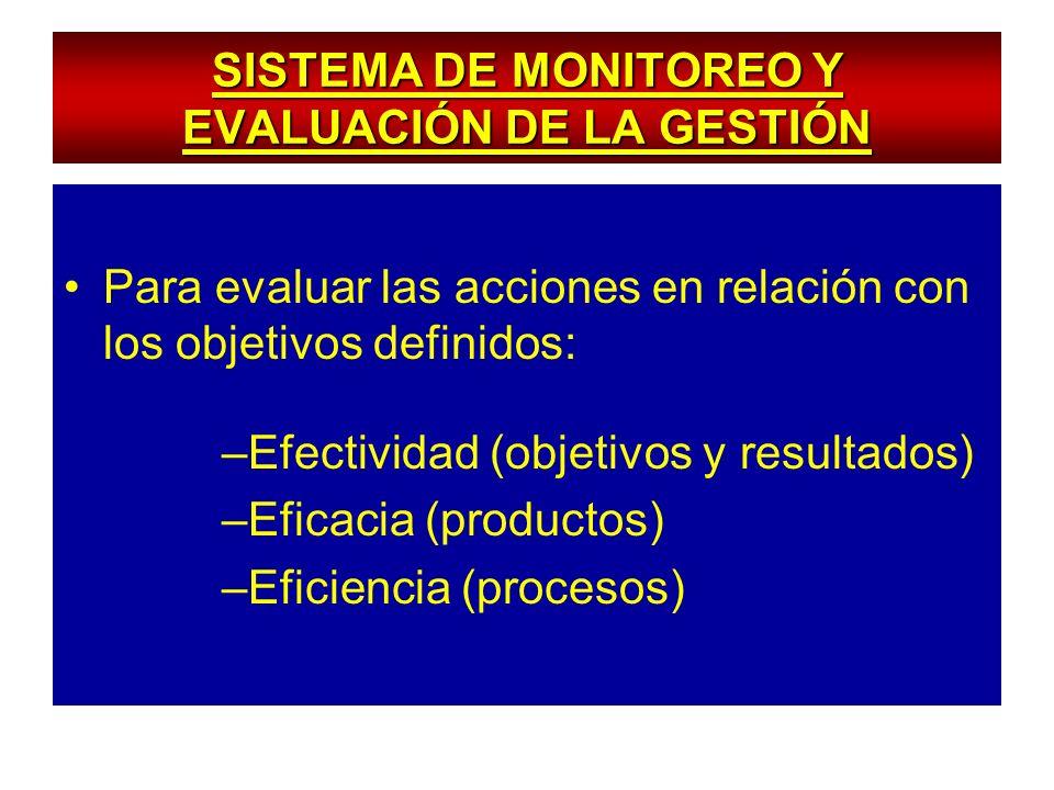 SISTEMA DE MONITOREO Y EVALUACIÓN DE LA GESTIÓN Para evaluar las acciones en relación con los objetivos definidos: –Efectividad (objetivos y resultado
