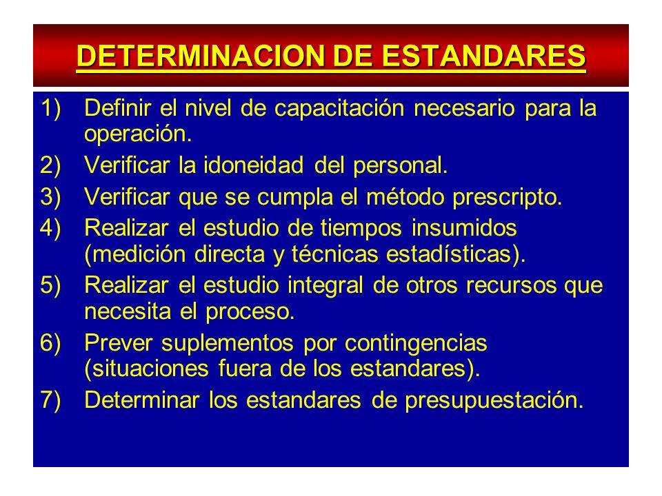 DETERMINACION DE ESTANDARES 1)Definir el nivel de capacitación necesario para la operación. 2)Verificar la idoneidad del personal. 3)Verificar que se