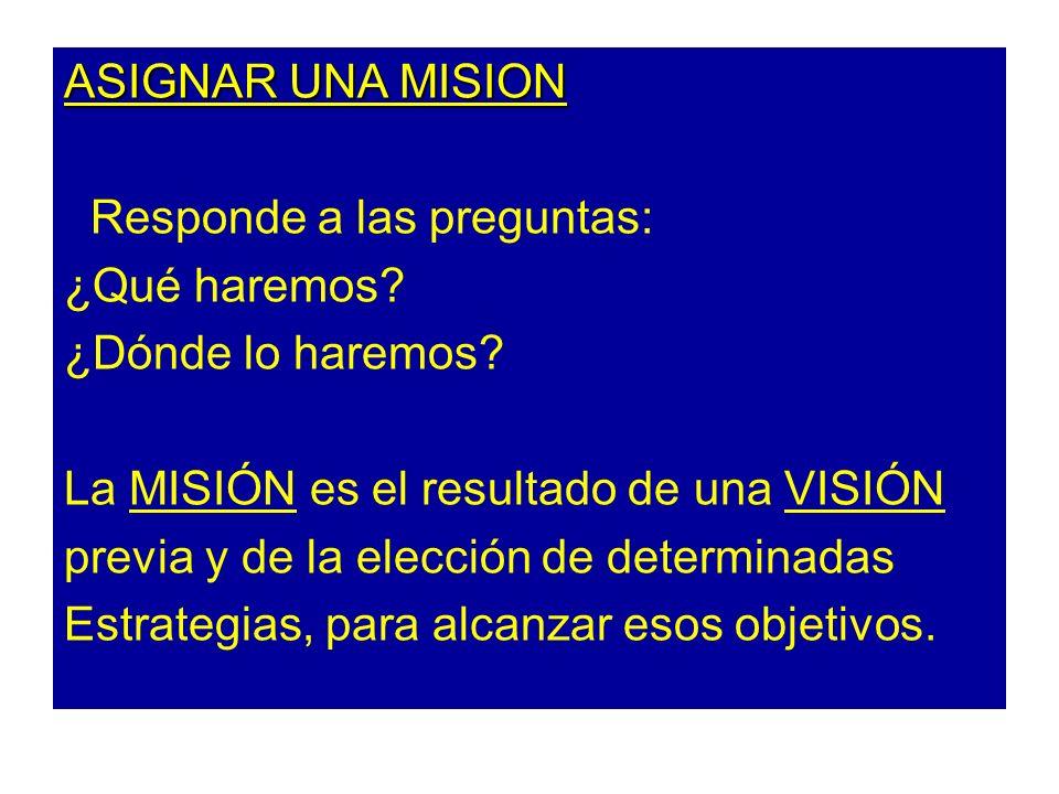 ASIGNAR UNA MISION Responde a las preguntas: ¿Qué haremos? ¿Dónde lo haremos? La MISIÓN es el resultado de una VISIÓN previa y de la elección de deter