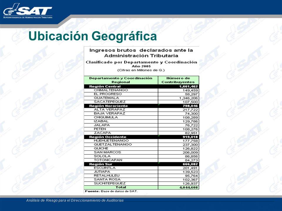 Análisis de Riesgo para el Direccionamiento de Auditorias Ubicación Geográfica