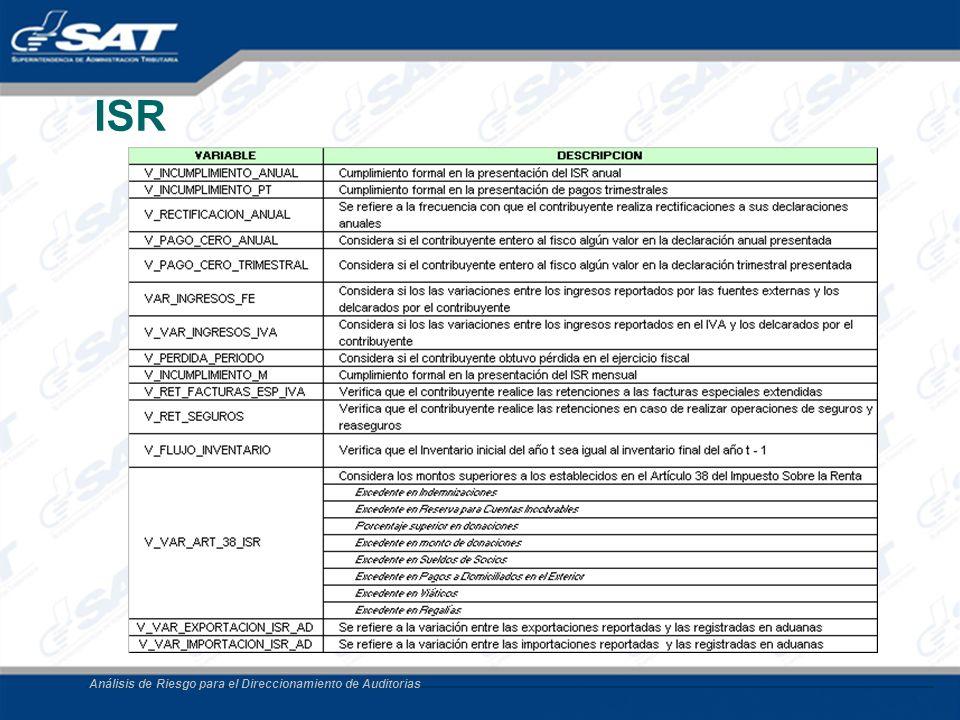 Análisis de Riesgo para el Direccionamiento de Auditorias ISR