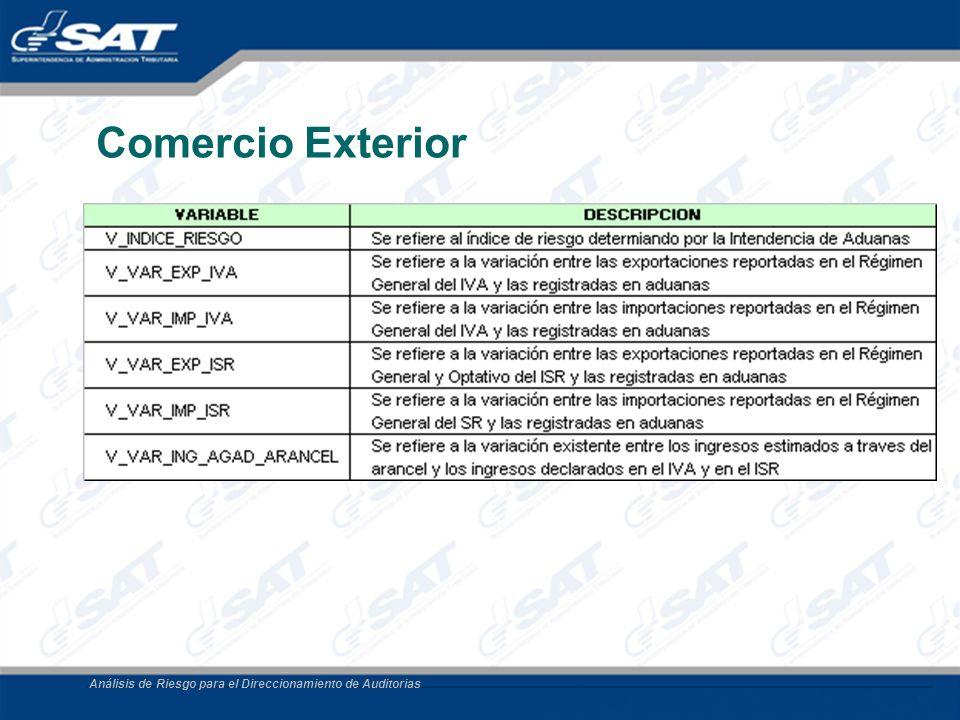 Análisis de Riesgo para el Direccionamiento de Auditorias Comercio Exterior