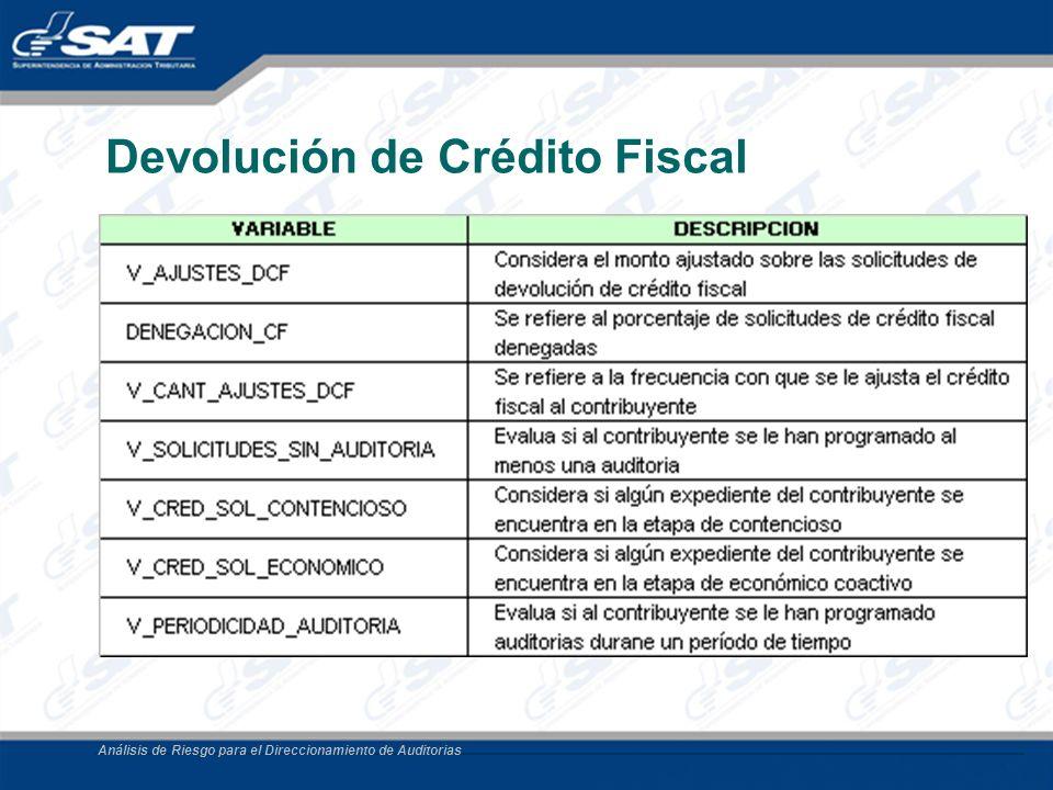 Análisis de Riesgo para el Direccionamiento de Auditorias Devolución de Crédito Fiscal