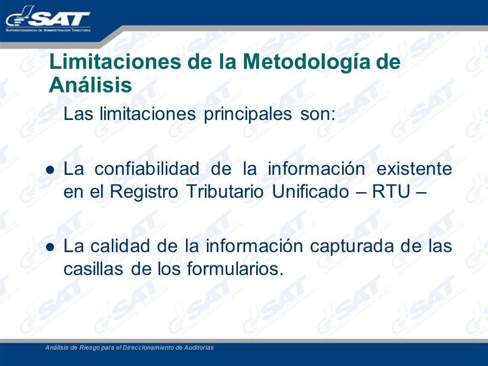 Análisis de Riesgo para el Direccionamiento de Auditorias Limitaciones de la Metodología de Análisis Las limitaciones principales son: La confiabilida