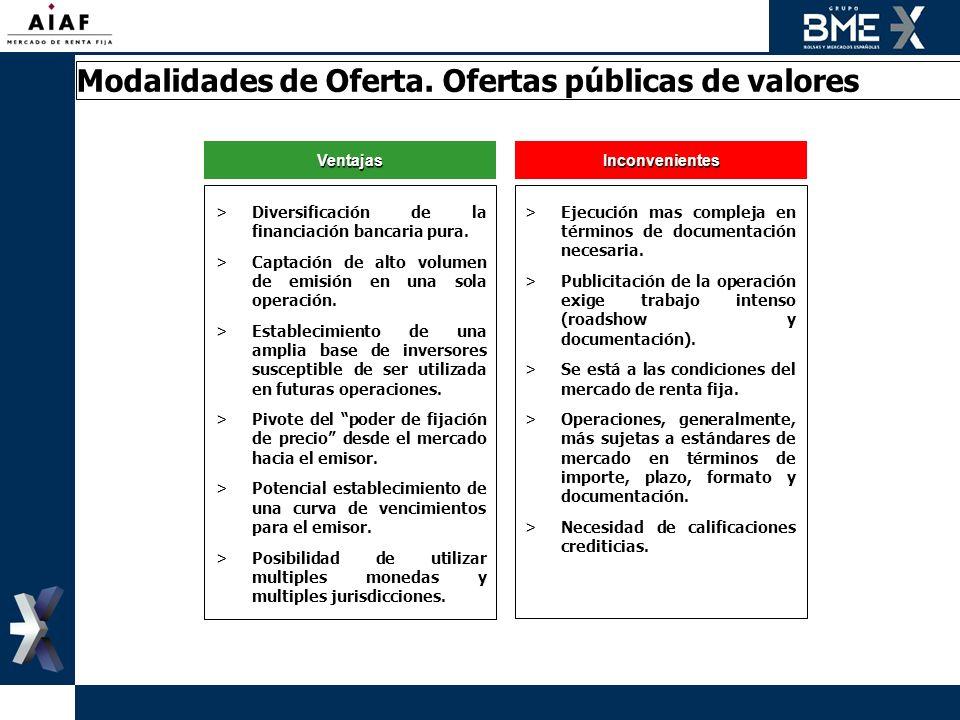 VentajasInconvenientes >Diversificación de la financiación bancaria pura. >Captación de alto volumen de emisión en una sola operación. >Establecimient