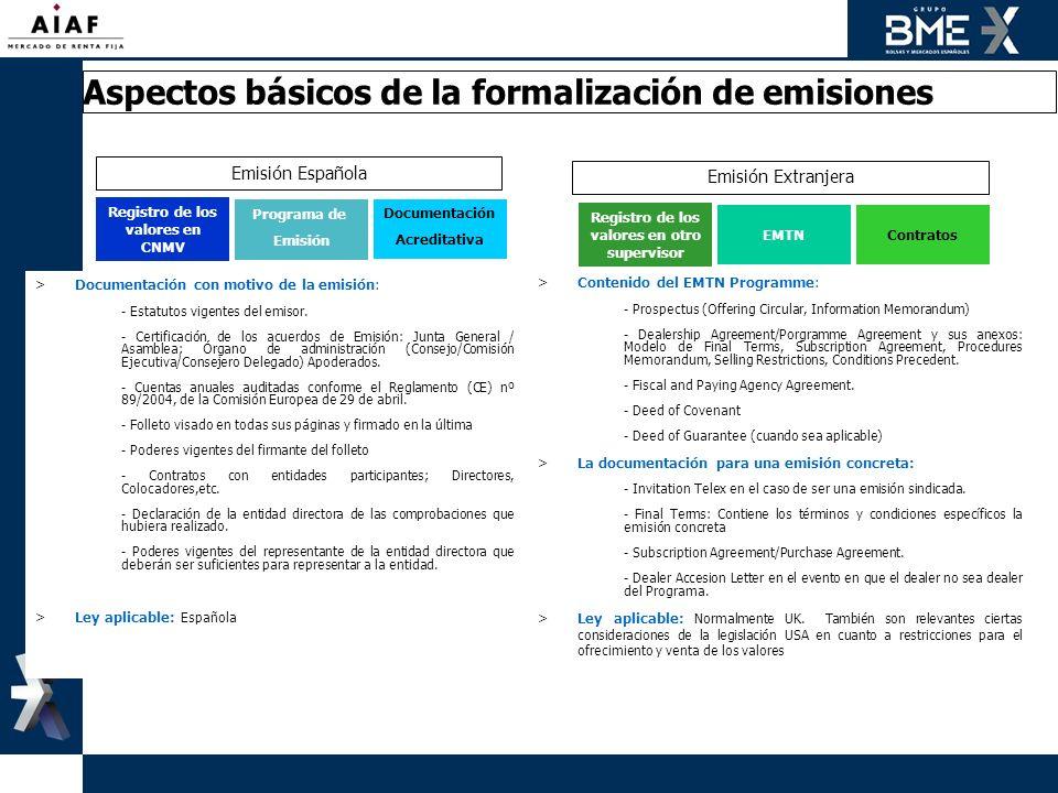 Aspectos básicos de la formalización de emisiones Emisión Extranjera Emisión Española Registro de los valores en CNMV Programa de Emisión Documentació