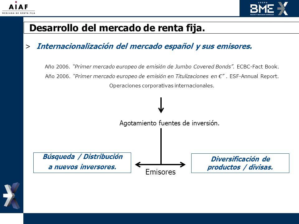 >Internacionalización del mercado español y sus emisores. Año 2006. Primer mercado europeo de emisión de Jumbo Covered Bonds. ECBC-Fact Book. Año 2006
