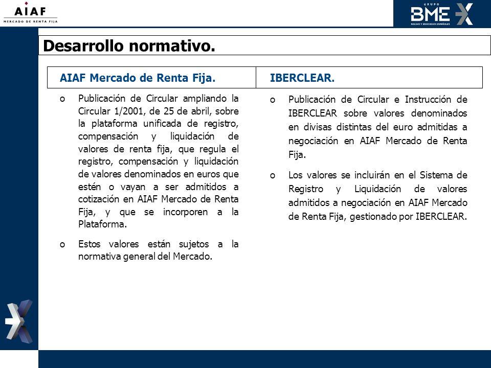 AIAF Mercado de Renta Fija. oPublicación de Circular ampliando la Circular 1/2001, de 25 de abril, sobre la plataforma unificada de registro, compensa