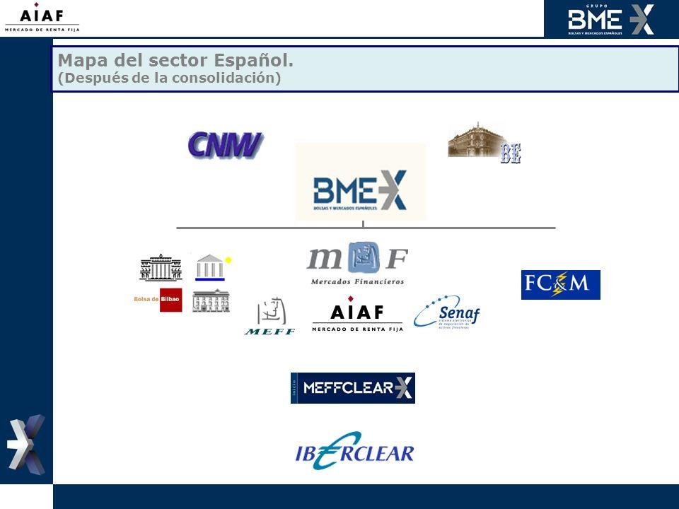 Mapa del sector Español. (Después de la consolidación)