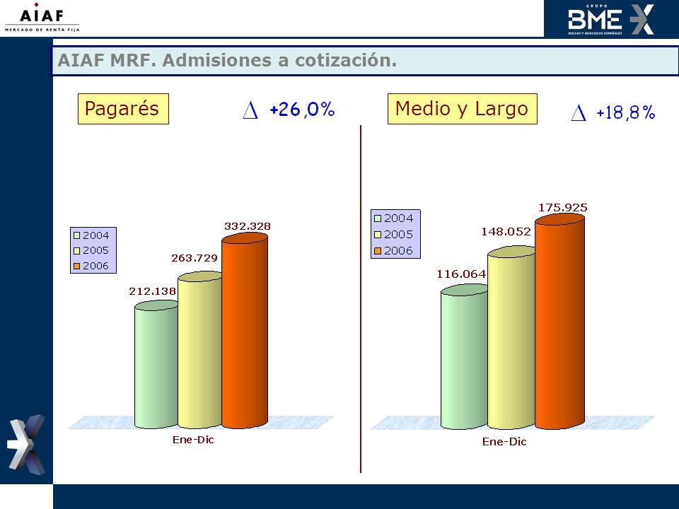 PagarésMedio y Largo AIAF MRF. Admisiones a cotización.