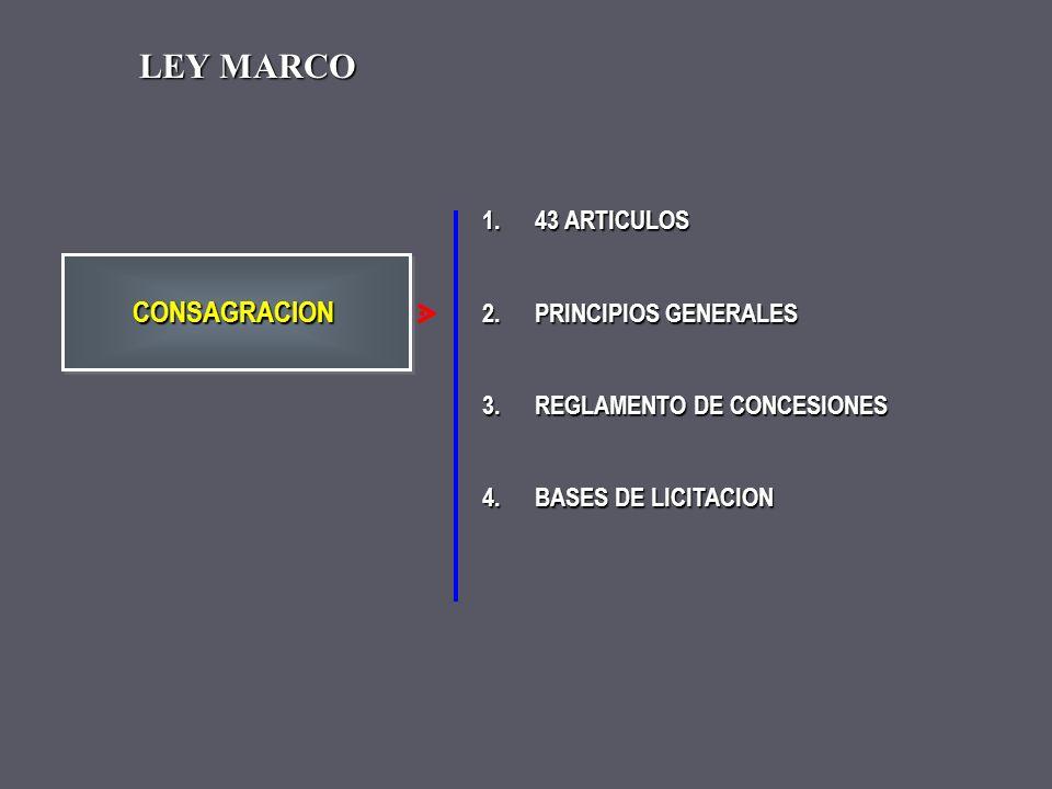 LEY MARCO PRINCIPALES CARACTERISTICAS DE LA LEY DE CONCESIONES DE OBRAS PUBLICAS CARACTERISTICAS DE LA LEY CARACTERISTICAS PERMITE UNA ADECUADA PROTEC