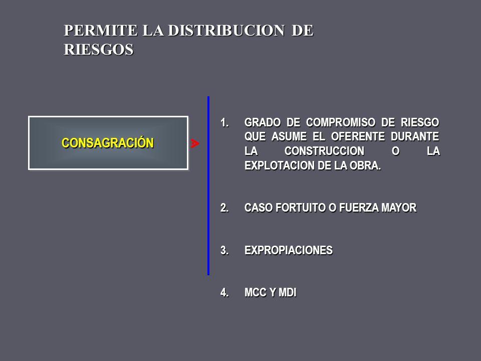 1.COMISION CONCILIADORA 2.COMPOSICION 3.PROCEDIMIENTO 4.CONCILIACION 5.COMISION ARBITRAL 6.NATURALEZA DEL ARBITRAJE 7.JUSTICIA ORDINARIA CONSAGRACIÓNC