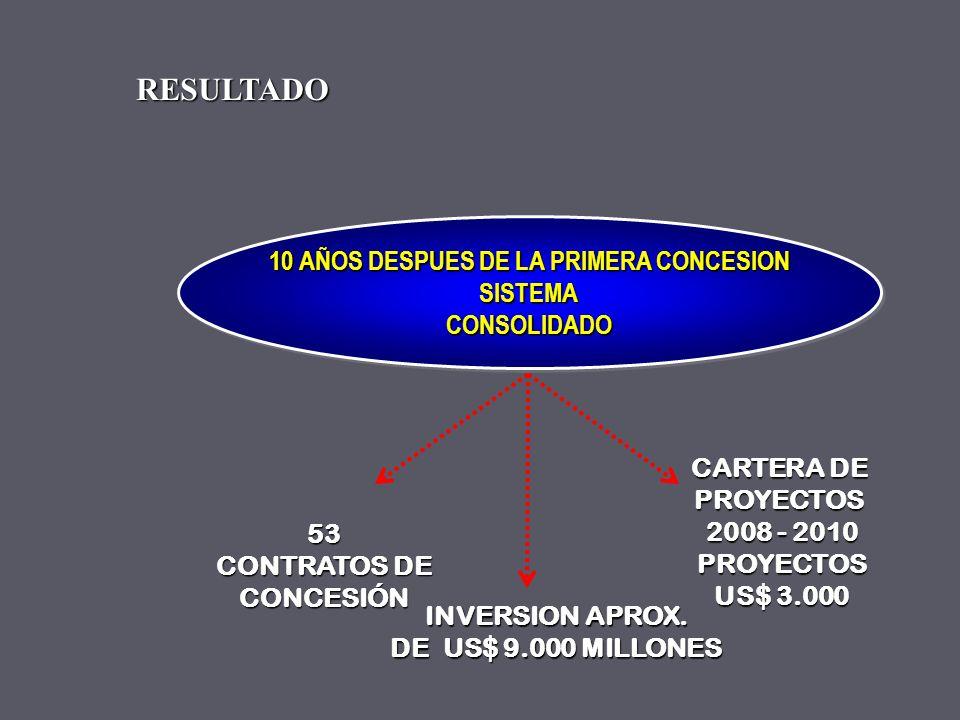 1.GRADO DE COMPROMISO DE RIESGO QUE ASUME EL OFERENTE DURANTE LA CONSTRUCCION O LA EXPLOTACION DE LA OBRA. 2.CASO FORTUITO O FUERZA MAYOR 3.EXPROPIACI